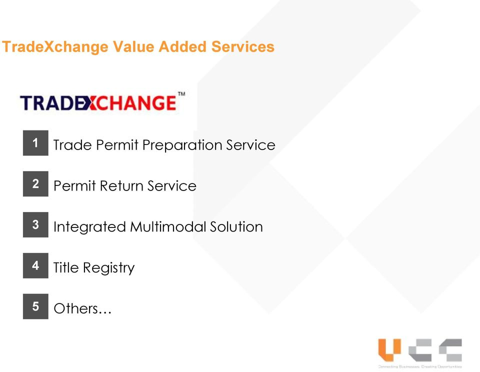 Permit Return Service 3 Integrated