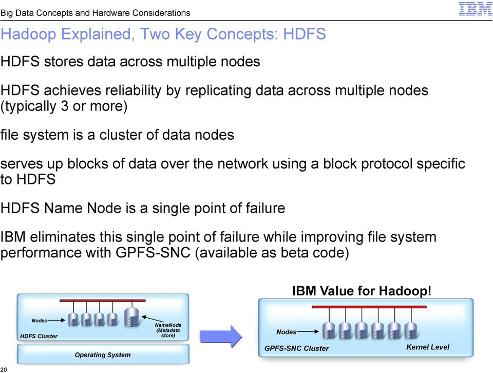protocol specific to HDFS HDFS Name Node is a single point of failure IBM eliminates this single point of failure while improving file system performance