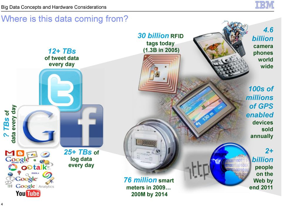 billion RFID tags today (1.3B in 2005) 4.6 billion camera phones world wide?