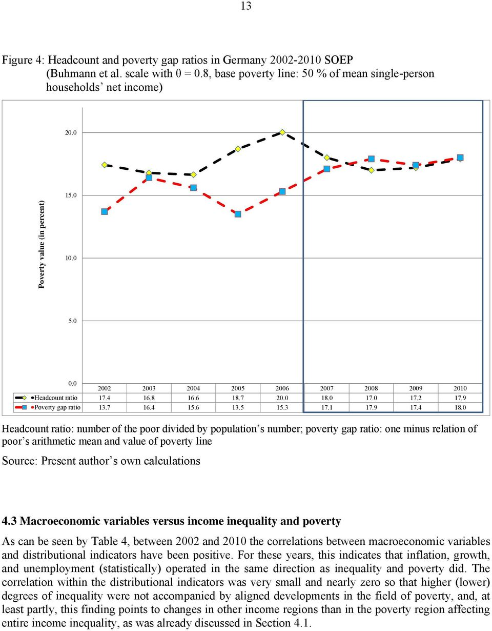 income inequality and poverty Does economic growth reduce relative poverty - why economic growth may not reduce income inequality example and data from uk economy.