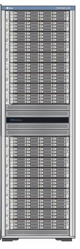What is the Big Data Appliance (BDA) Cluster of industry standard servers for Hadoop and NoSQL Database Focus on Scalability and Availability at low cost InfiniBand Network Redundant 40Gb/s switches