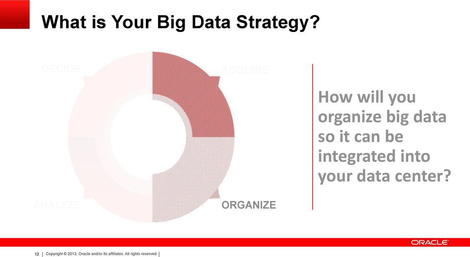 organize big data so it can be integrated into your