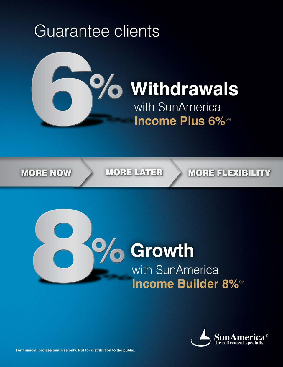 Growth with SuAmerica Icome Builder 8% SM For