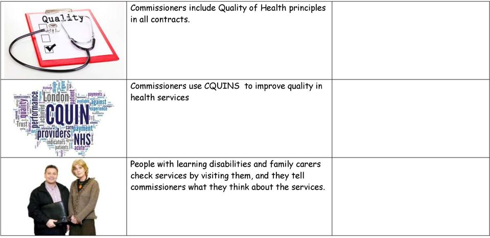 with learning disabilities and family carers check services by