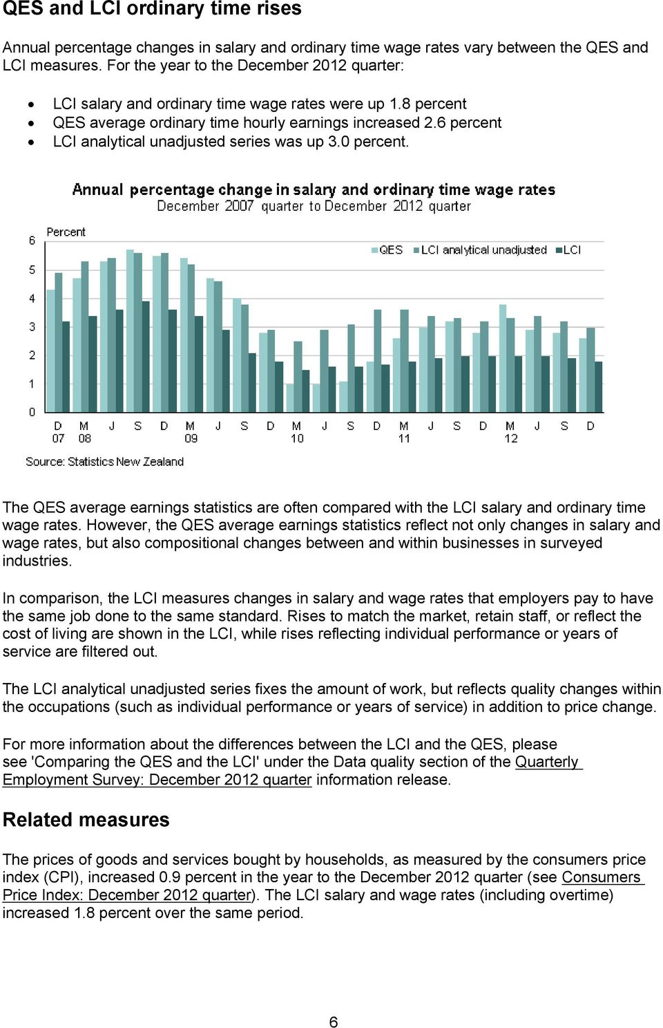6 percent LCI analytical unadjusted series was up 3.0 percent. The QES average earnings statistics are often compared with the LCI salary and ordinary time wage rates.