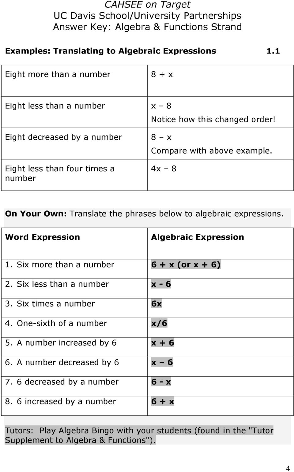 Word Expression Algebraic Expression 1. Six more than a number 6 + x (or x + 6). Six less than a number x - 6 3. Six times a number 6x 4. One-sixth of a number x/6 5.