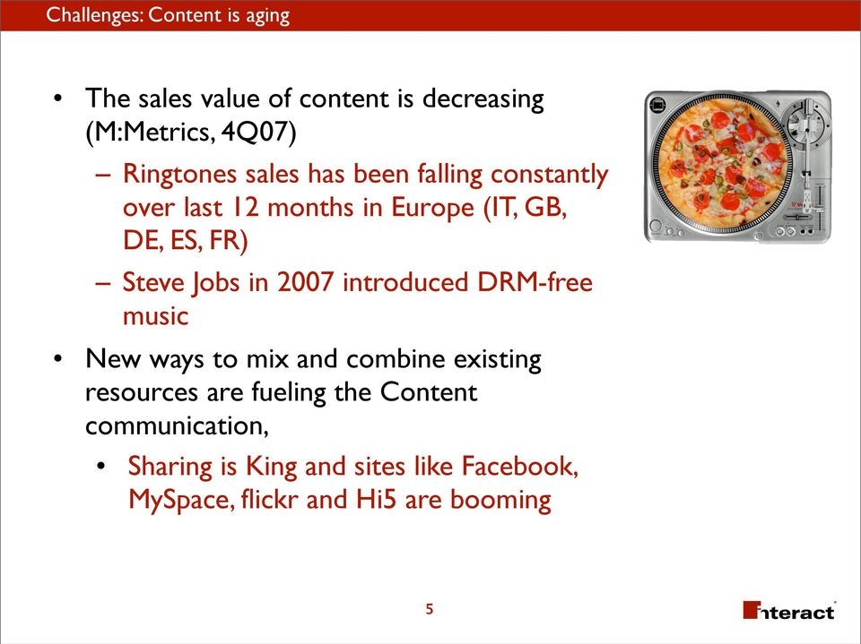 business model re engineering myspace 2009-2-3  earthfax engineering,  and ideas and simplify them into a seamless strategic model to enhance my business  wcoi's myspace link at wwwmyspace.