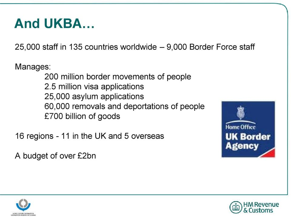 5 million visa applications 25,000 asylum applications 60,000 removals and