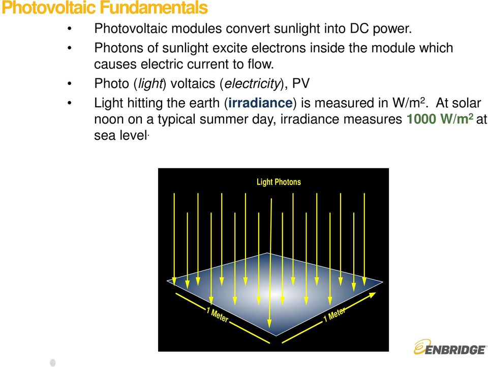 Photo (light) voltaics (electricity), PV Light hitting the earth (irradiance) is measured in W/m