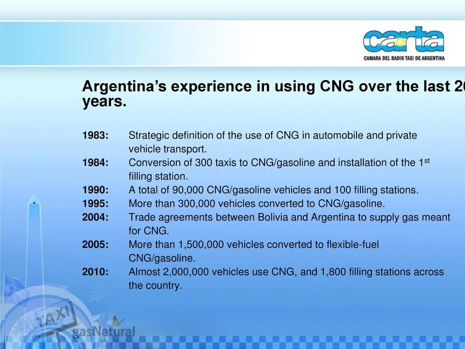 1990: A total of 90,000 CNG/gasoline vehicles and 100 filling stations. 1995: More than 300,000 vehicles converted to CNG/gasoline.