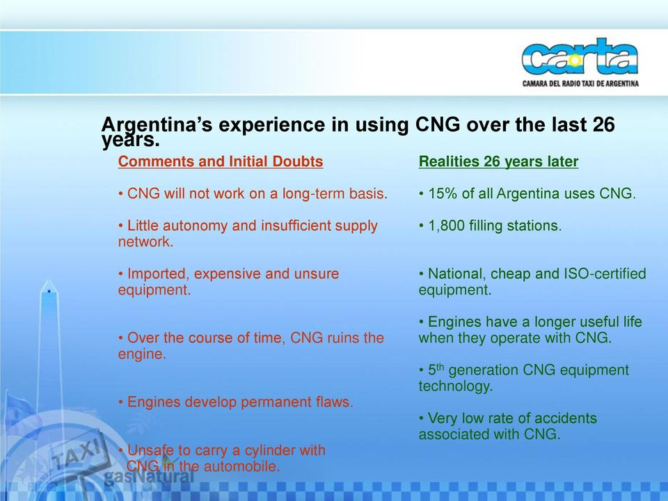 Engines develop permanent flaws. Unsafe to carry a cylinder with CNG in the automobile. 15% of all Argentina uses CNG. 1,800 filling stations.