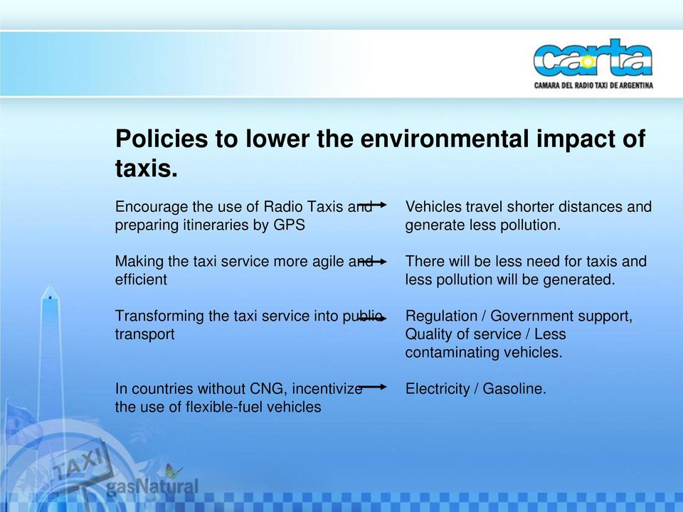 taxi service into public transport In countries without CNG, incentivize the use of flexible-fuel vehicles Vehicles travel shorter