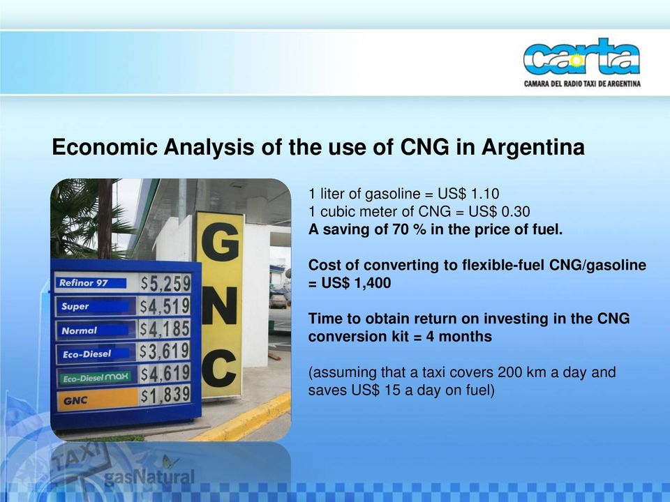 Cost of converting to flexible-fuel CNG/gasoline = US$ 1,400 Time to obtain return on