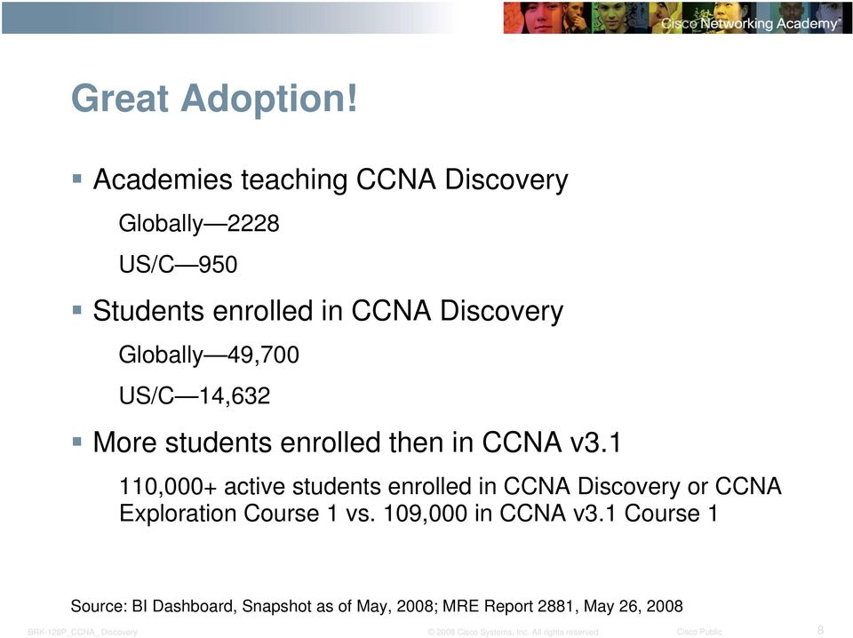 Globally 49,700 US/C 14,632 More students enrolled then in CCNA v3.