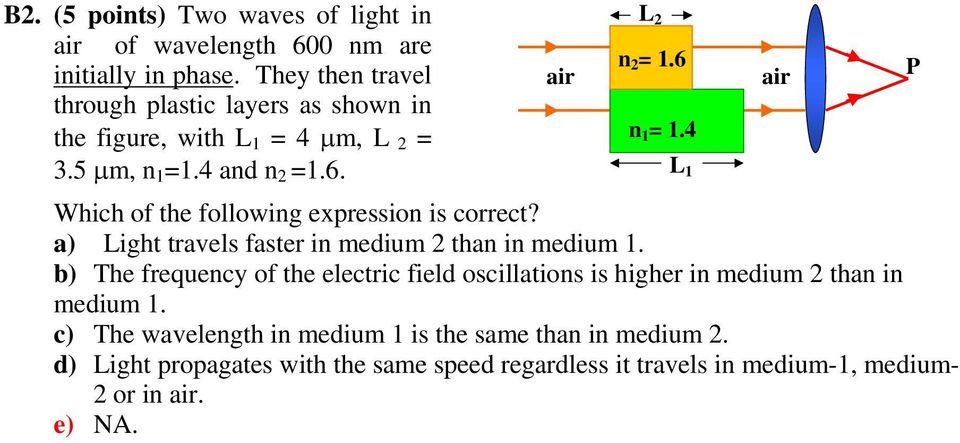 L 1 Which of the following expression is correct? a) Light travels faster in medium than in medium 1.