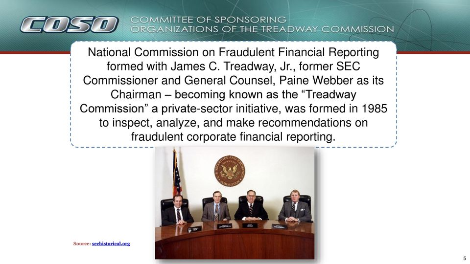 as the Treadway Commission a private-sector initiative, was formed in 1985 to inspect,
