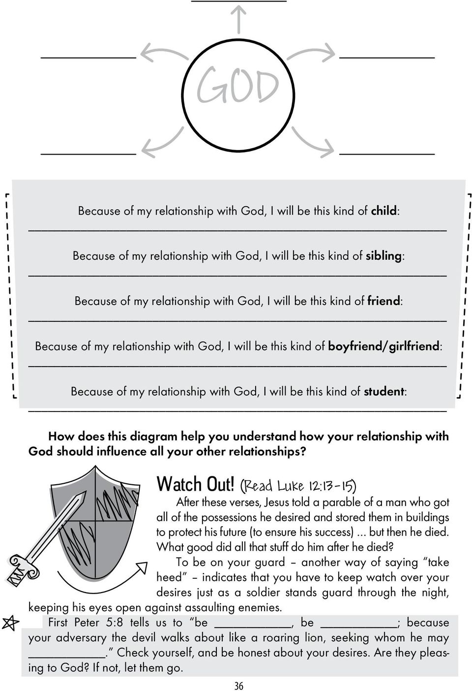 understand how your relationship with God should influence all your other relationships? Watch Out!