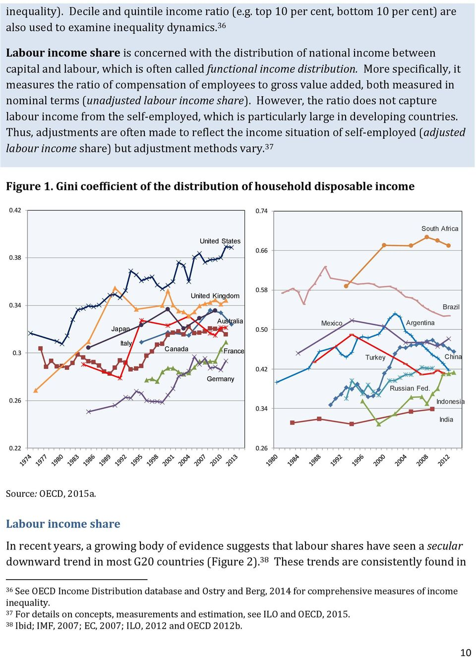 Income inequality causes and trends
