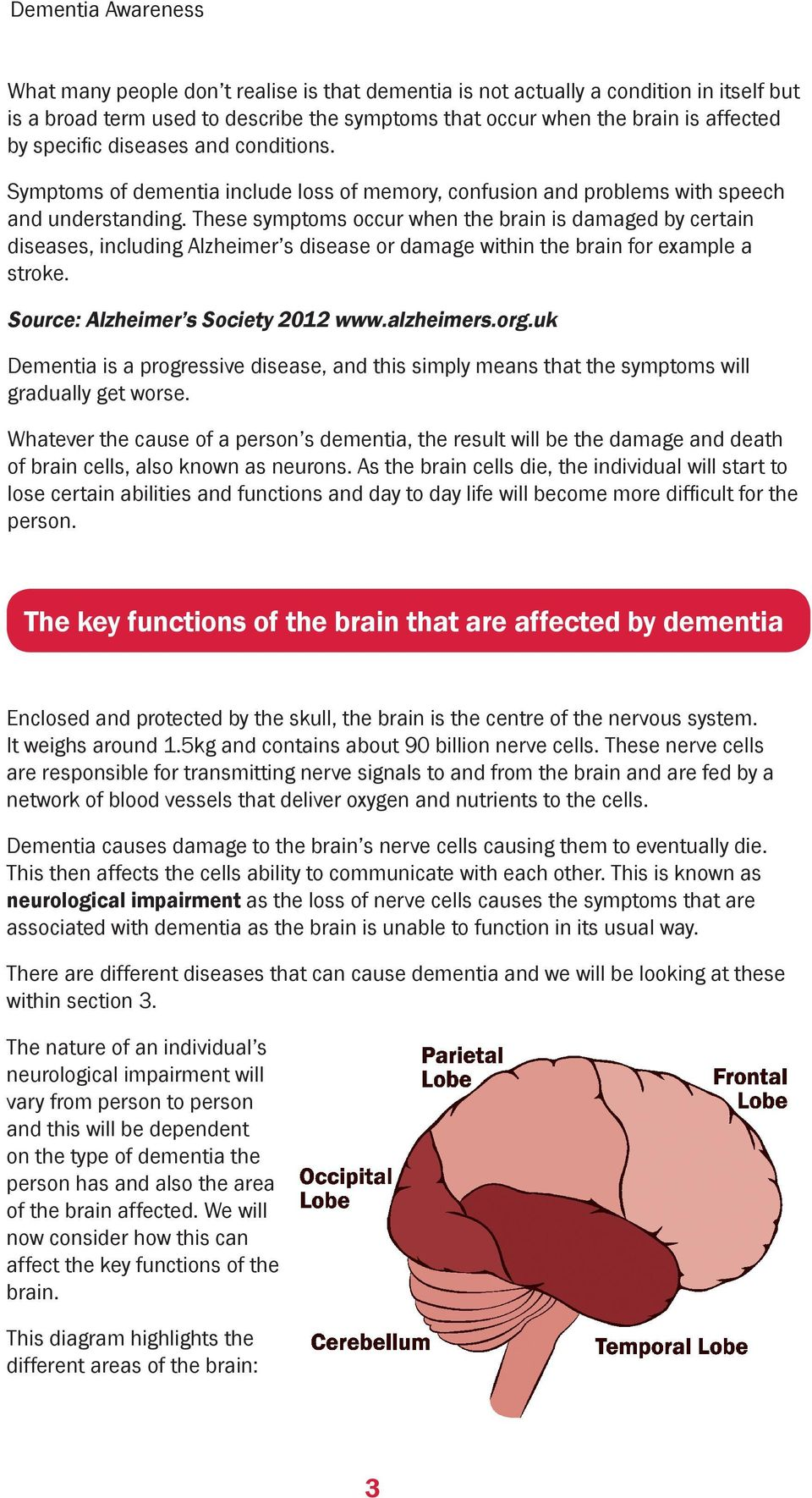 These symptoms occur when the brain is damaged by certain diseases, including Alzheimer s disease or damage within the brain for example a stroke. Source: Alzheimer s Society 2012 www.alzheimers.org.