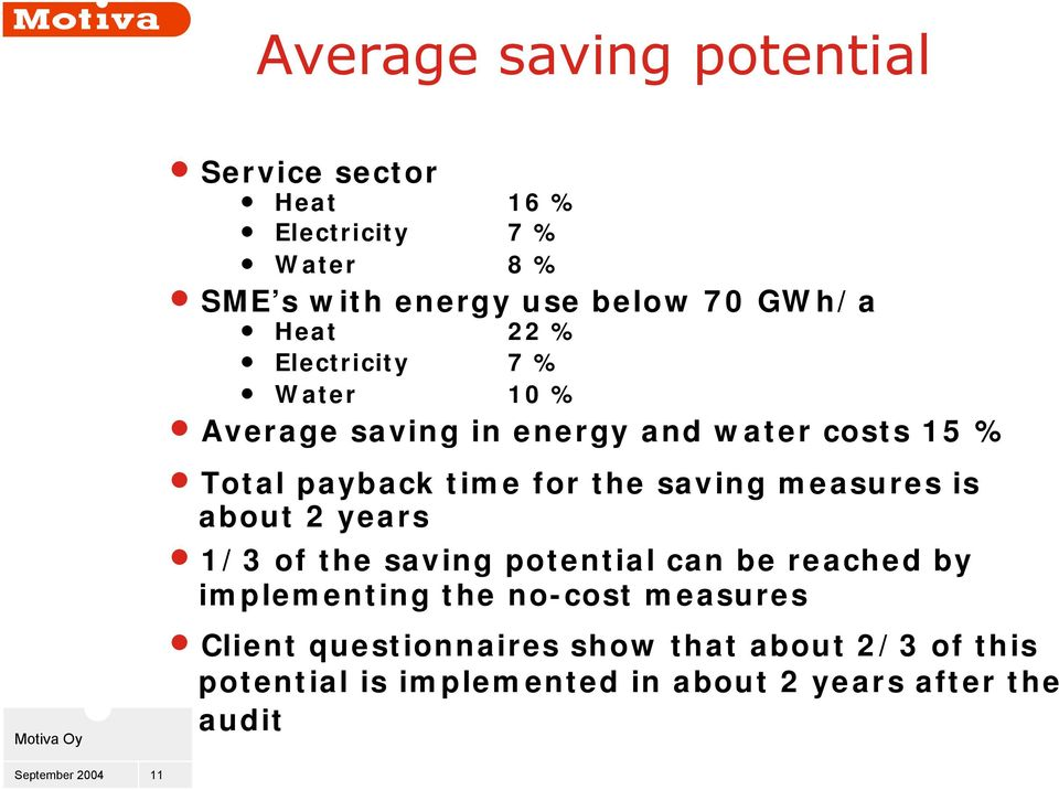 the saving measures is about 2 years 1/3 of the saving potential can be reached by implementing the no cost