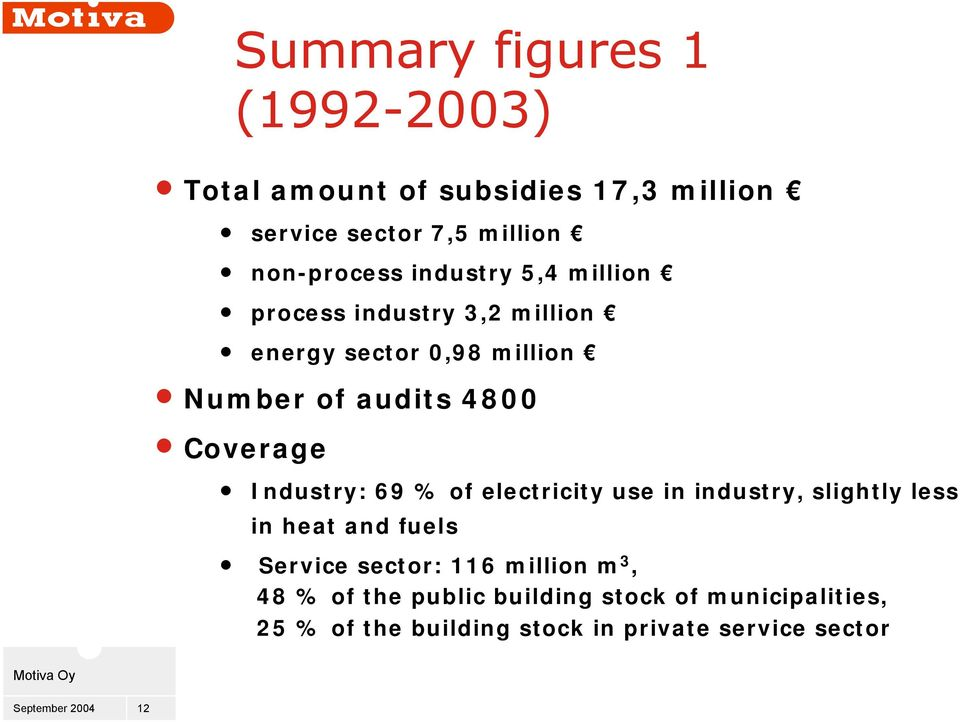 Industry: 69 % of electricity use in industry, slightly less in heat and fuels Service sector: 116 million m