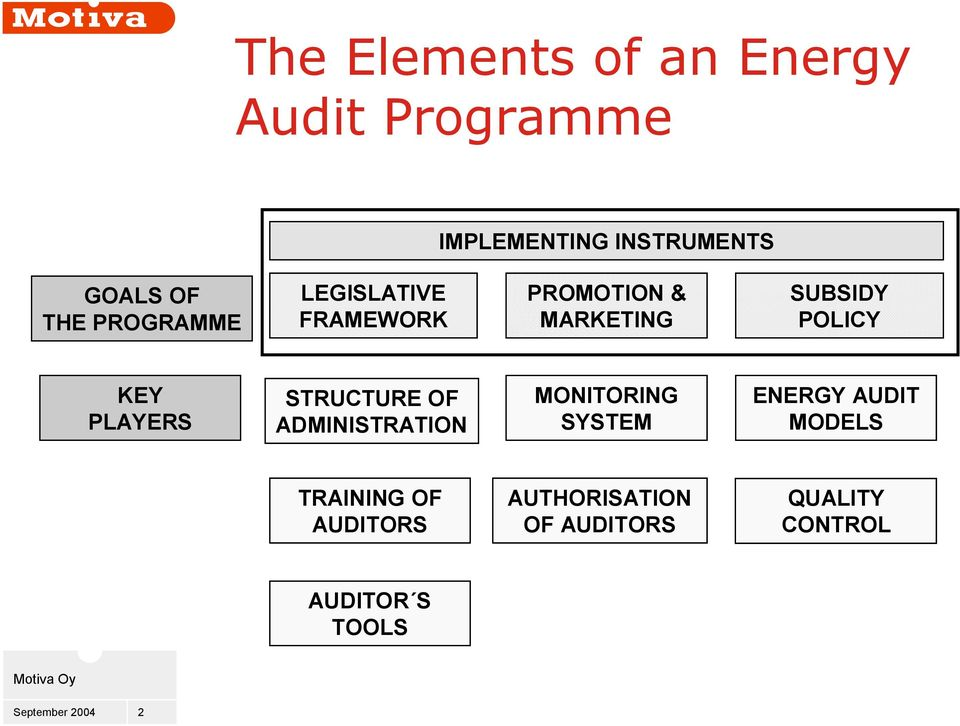 PLAYERS STRUCTURE OF ADMINISTRATION MONITORING SYSTEM ENERGY AUDIT MODELS