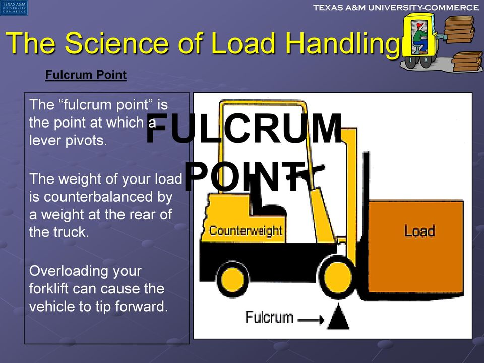 The weight of your load is counterbalanced by a weight at the