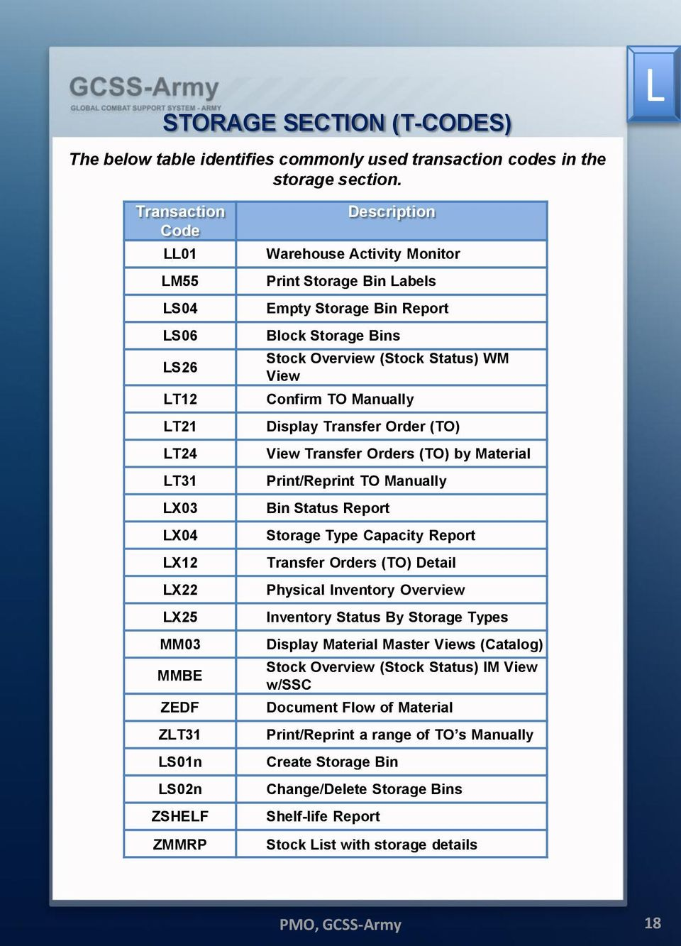 t codes used in sto process