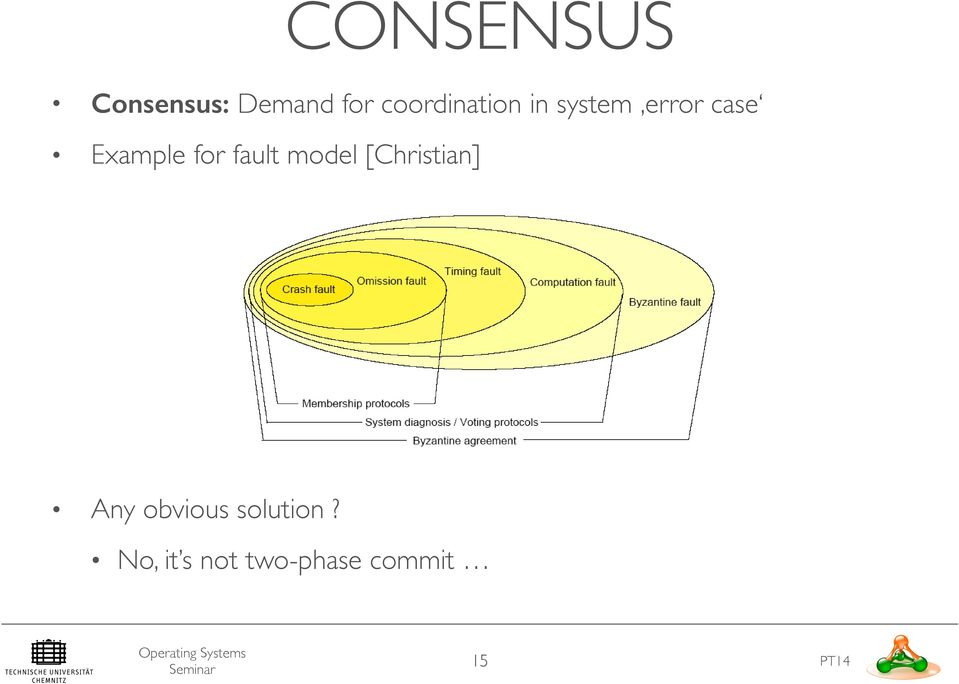 Example for fault model [Christian]!