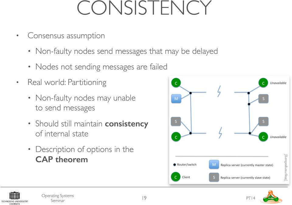 Non-faulty nodes may unable to send messages Should still maintain