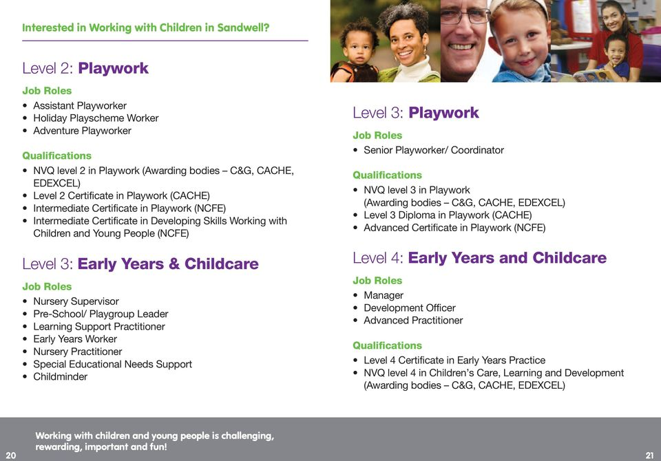 Pre-School/ Playgroup Leader Learning Support Practitioner Early Years Worker Nursery Practitioner Special Educational Needs Support Childminder Level 3: Playwork Senior Playworker/ Coordinator