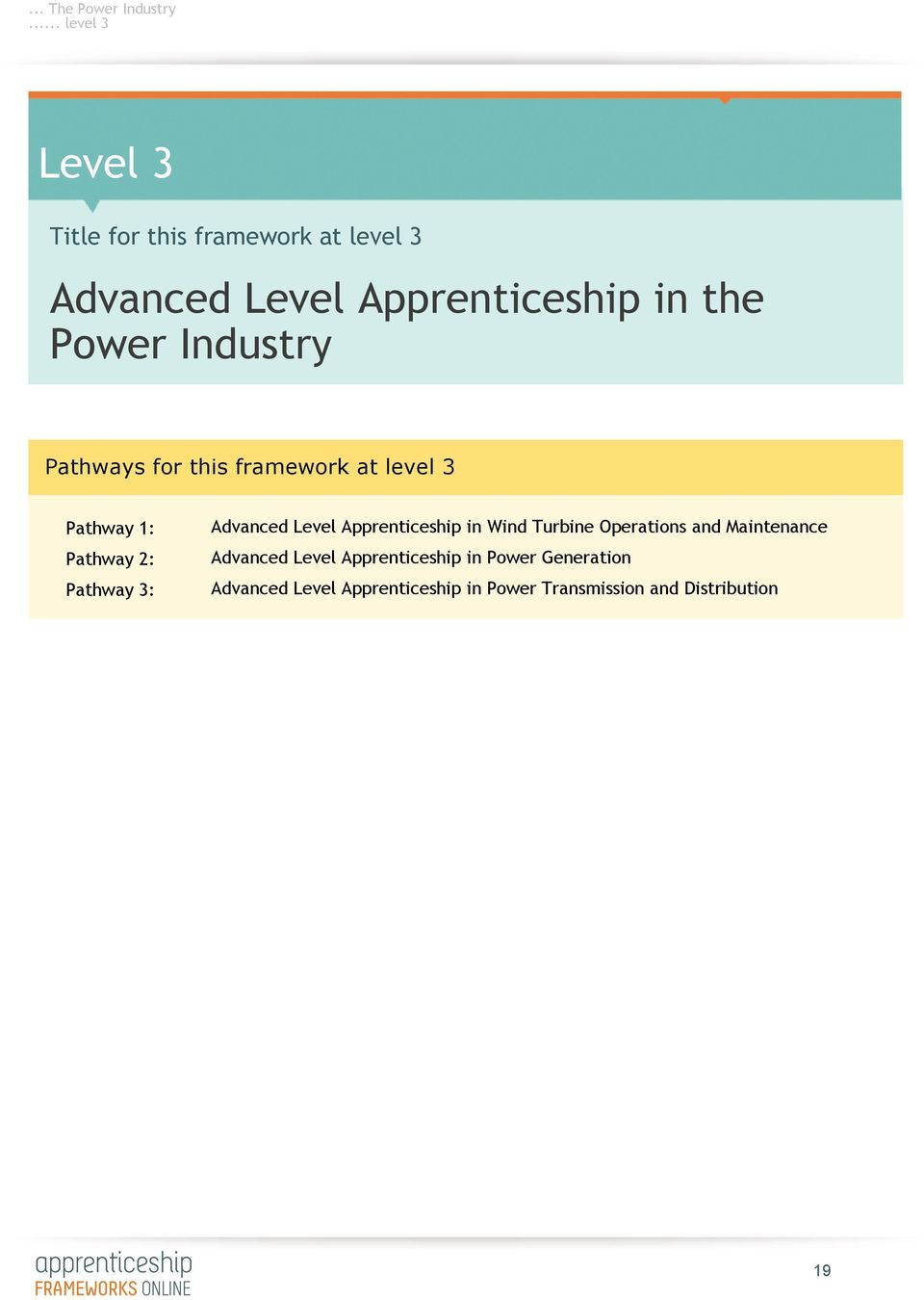 in Wind Turbine Operations and Maintenance Pathway 2: Advanced Level Apprenticeship in