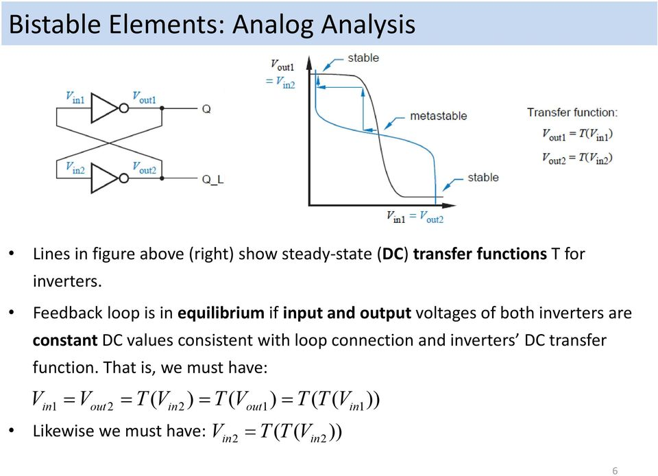 Feedback loop is in equilibrium if input and output voltages of both inverters are constant DC values