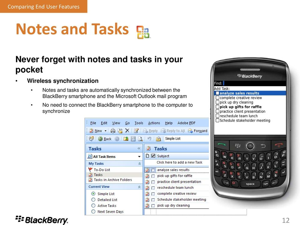 synchronized between the BlackBerry smartphone and the Microsoft Outlook mail