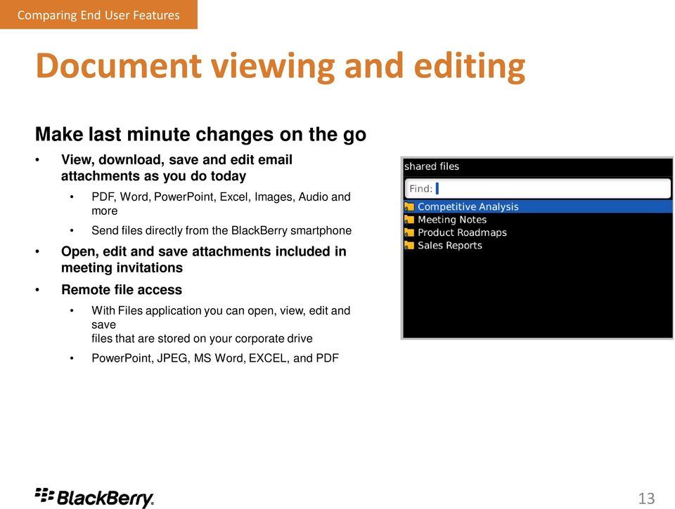 BlackBerry smartphone Open, edit and save attachments included in meeting invitations Remote file access With Files
