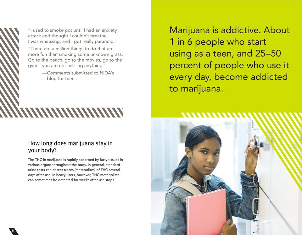 Comments submitted to NIDA's blog for teens Marijuana is addictive. About 1 in 6 people who start using as a teen, and 25 50 percent of people who use it every day, become addicted to marijuana.