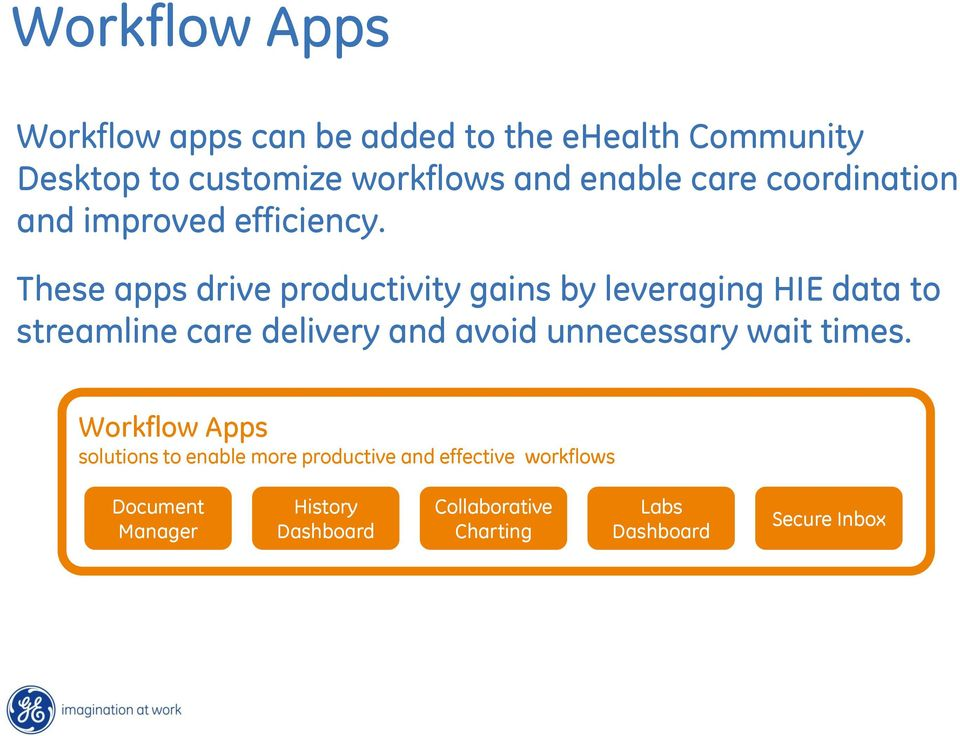 These apps drive productivity gains by leveraging HIE data to streamline care delivery and avoid