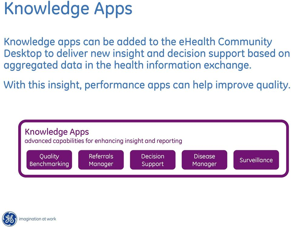With this insight, performance apps can help improve quality.