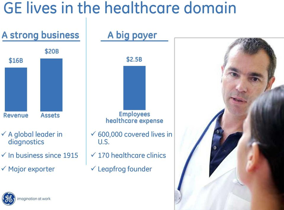 5B Revenue Assets Employees healthcare expense A global leader in