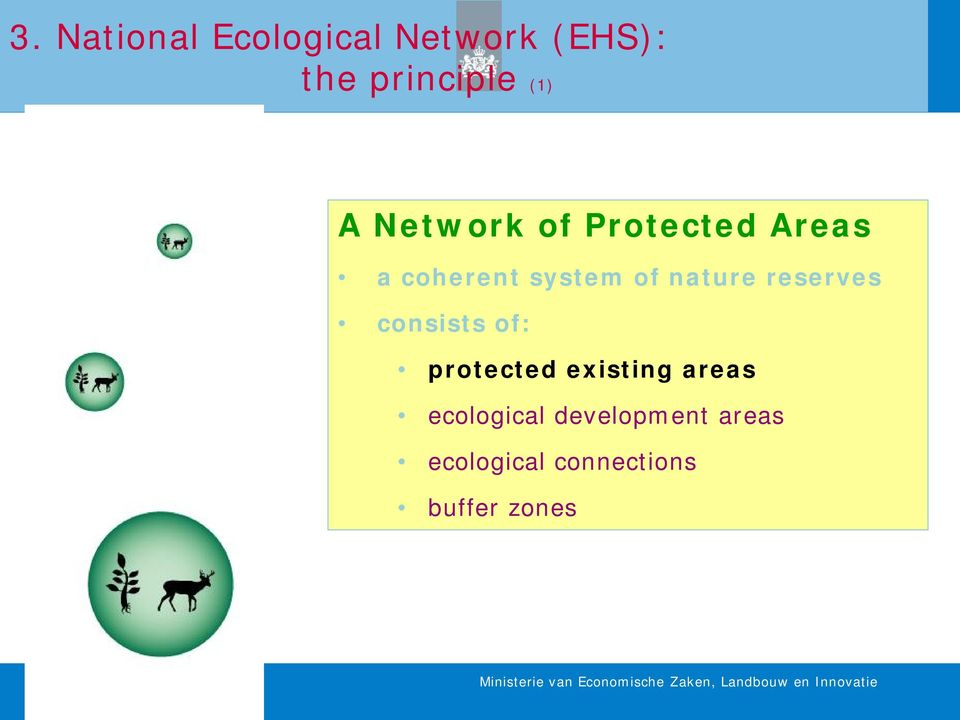 reserves consists of: protected existing areas
