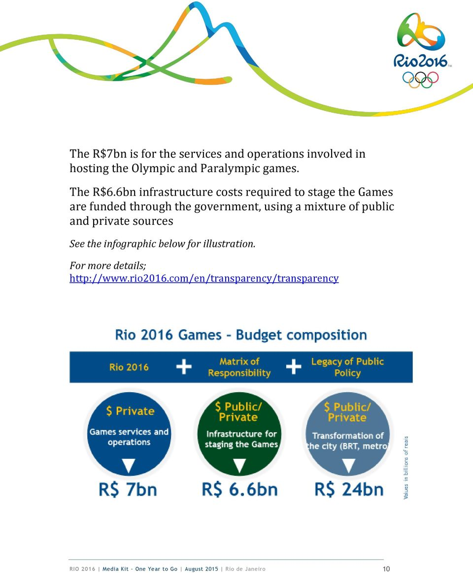 6bn infrastructure costs required to stage the Games are funded through the government, using a mixture
