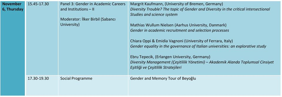 The topic of Gender and Diversity in the critical intersectional Studies and science system Mathias Wullum Nielsen (Aarhus University, Danmark) Gender in academic recruitment and