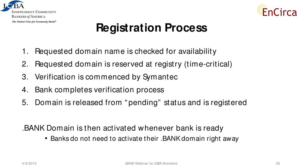 Bank completes verification process 5. Domain is released from pending status and is registered.