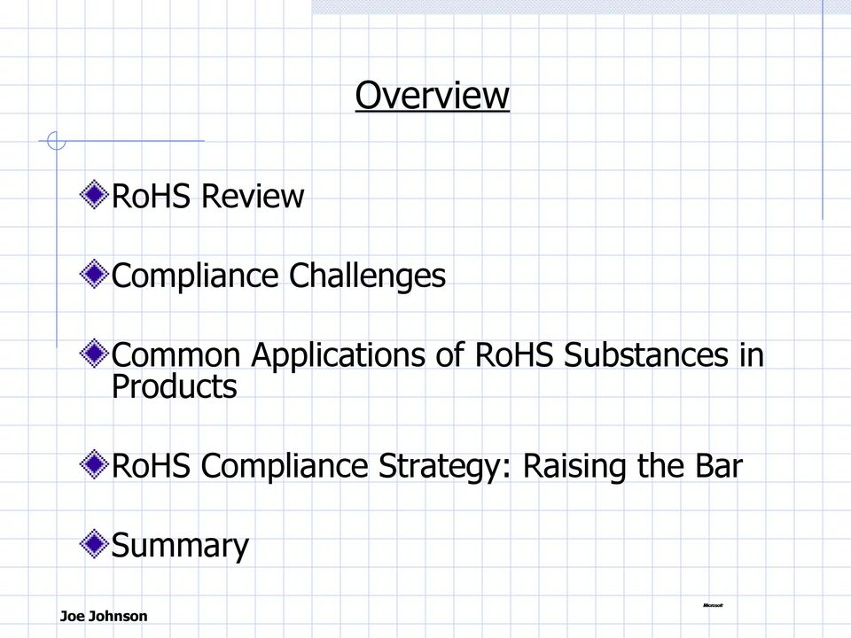 RoHS Substances in Products RoHS