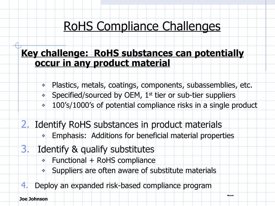 Specified/sourced by OEM, 1 st tier or sub-tier suppliers 100 s/1000 s of potential compliance risks in a single product 2.
