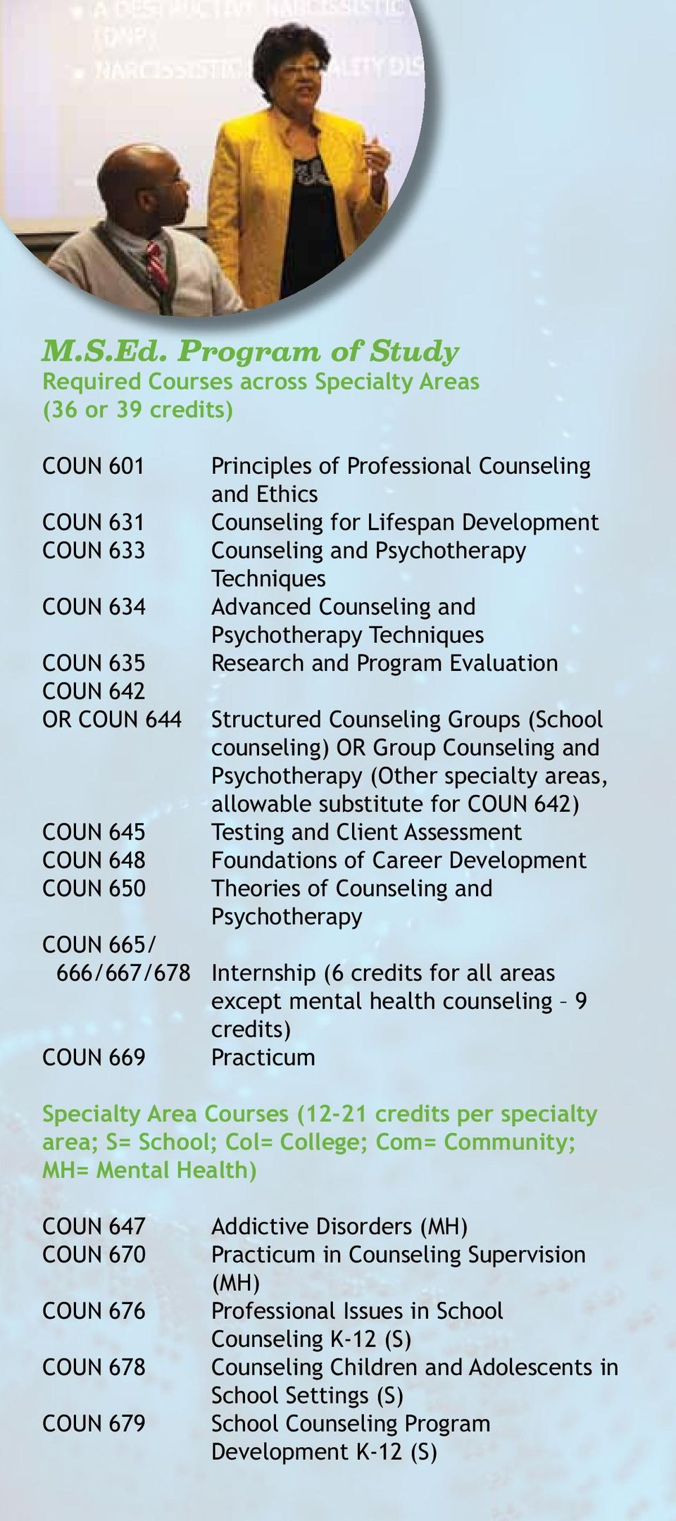 Counseling and Ethics Counseling for Lifespan Development Counseling and Psychotherapy Techniques Advanced Counseling and Psychotherapy Techniques Research and Program Evaluation Structured