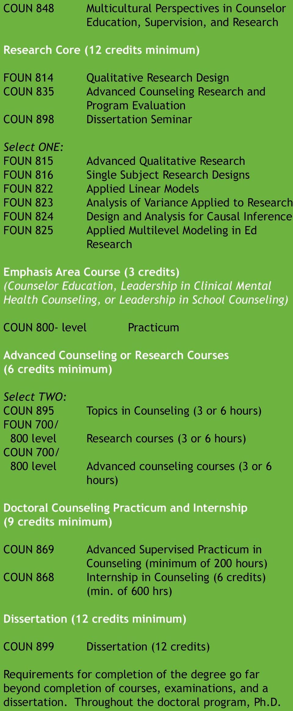 Models Analysis of Variance Applied to Research Design and Analysis for Causal Inference Applied Multilevel Modeling in Ed Research Emphasis Area Course (3 credits) (Counselor Education, Leadership