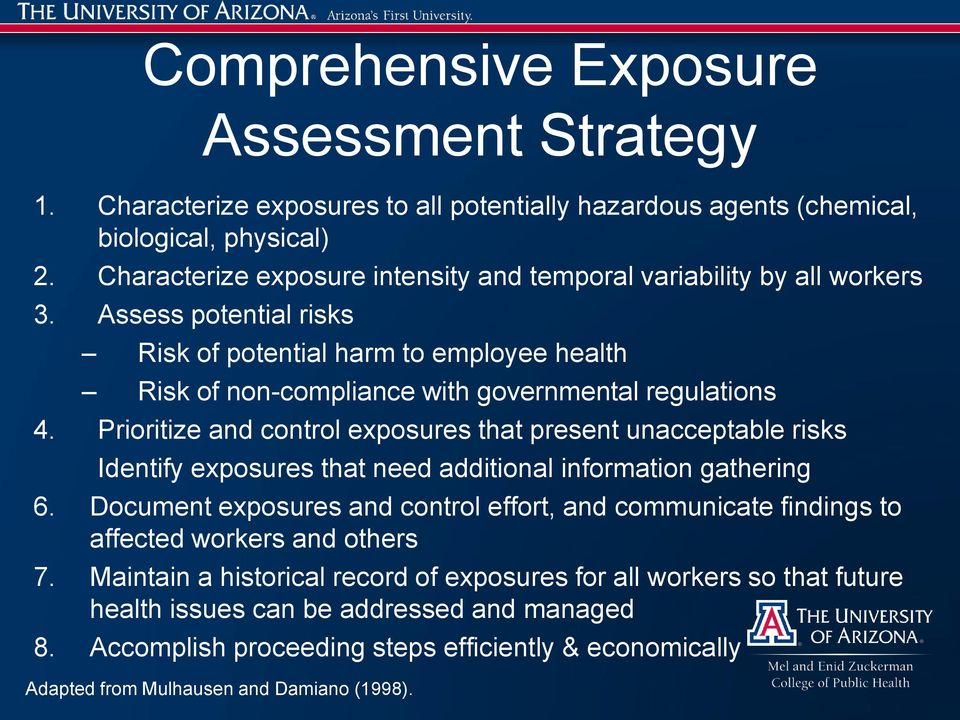 Prioritize and control exposures that present unacceptable risks Identify exposures that need additional information gathering 6.