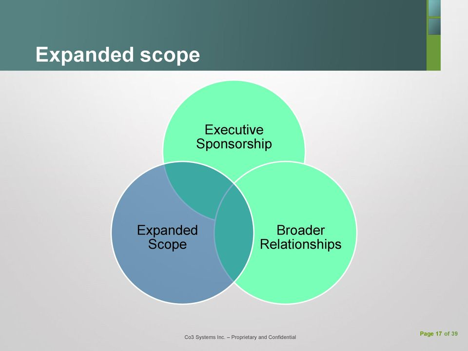 Expanded Scope