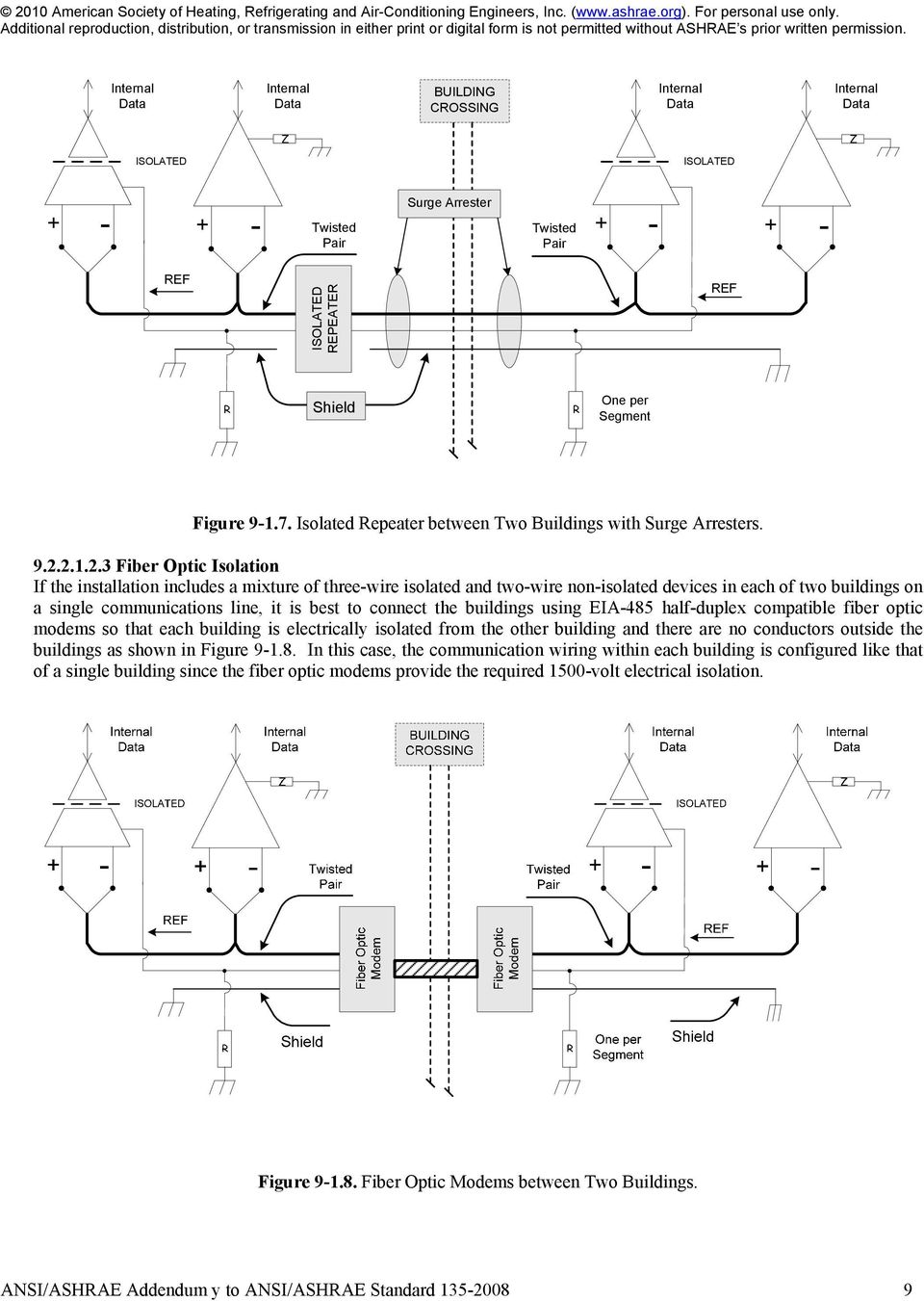Ashrae Standard Bacnet A Data Communication Protocol For Building Wiring Diagram 2123 Fiber Optic Isolation If The Installation Includes Mixture Of Three Wire